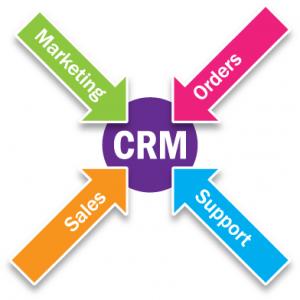 Web design, eCommerce & marketing by inewmedia, Cornwall